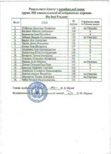 Результати №5 сс